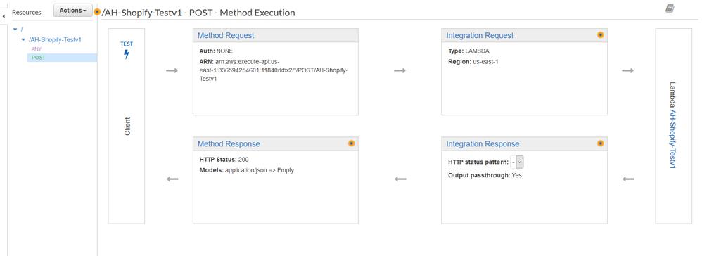 API Gateway Config 1.png