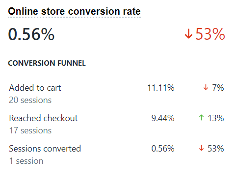 conversion rate.PNG