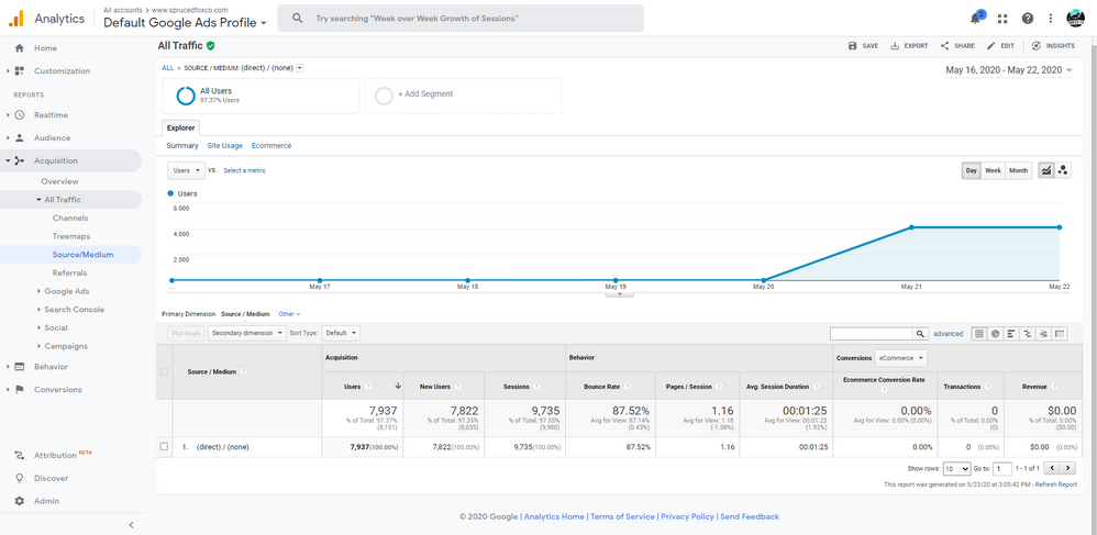 Google Analytics bot traffic.PNG