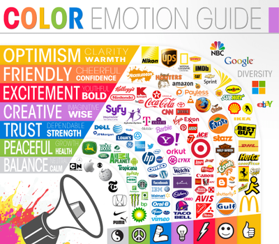 Couleurs_Emotions_Guide