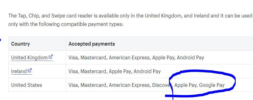 Solved: Apple Pay and Google Pay on Tap-Chip Swipe Reader - Shopify
