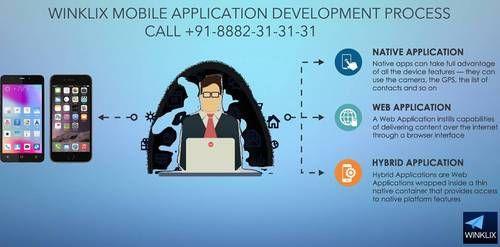Mobile App Development   Mobile App in Dubai   Gam