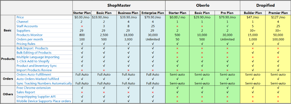 ShopMasterCompareList.png